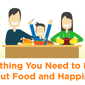 Food's Effect on Your Happiness: An Infographic FromHappify.com